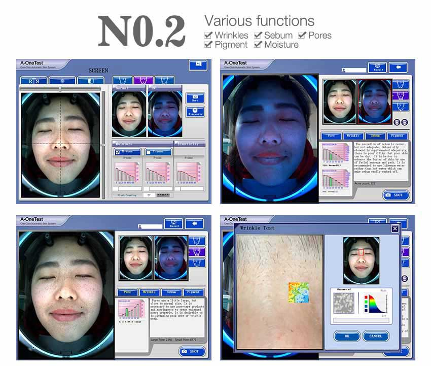 face analysis machine functions