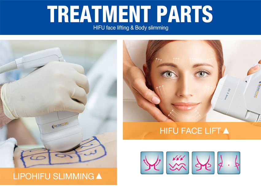 lipohifu treatment parts
